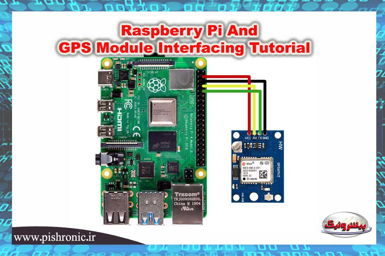 gps and raspberry pi