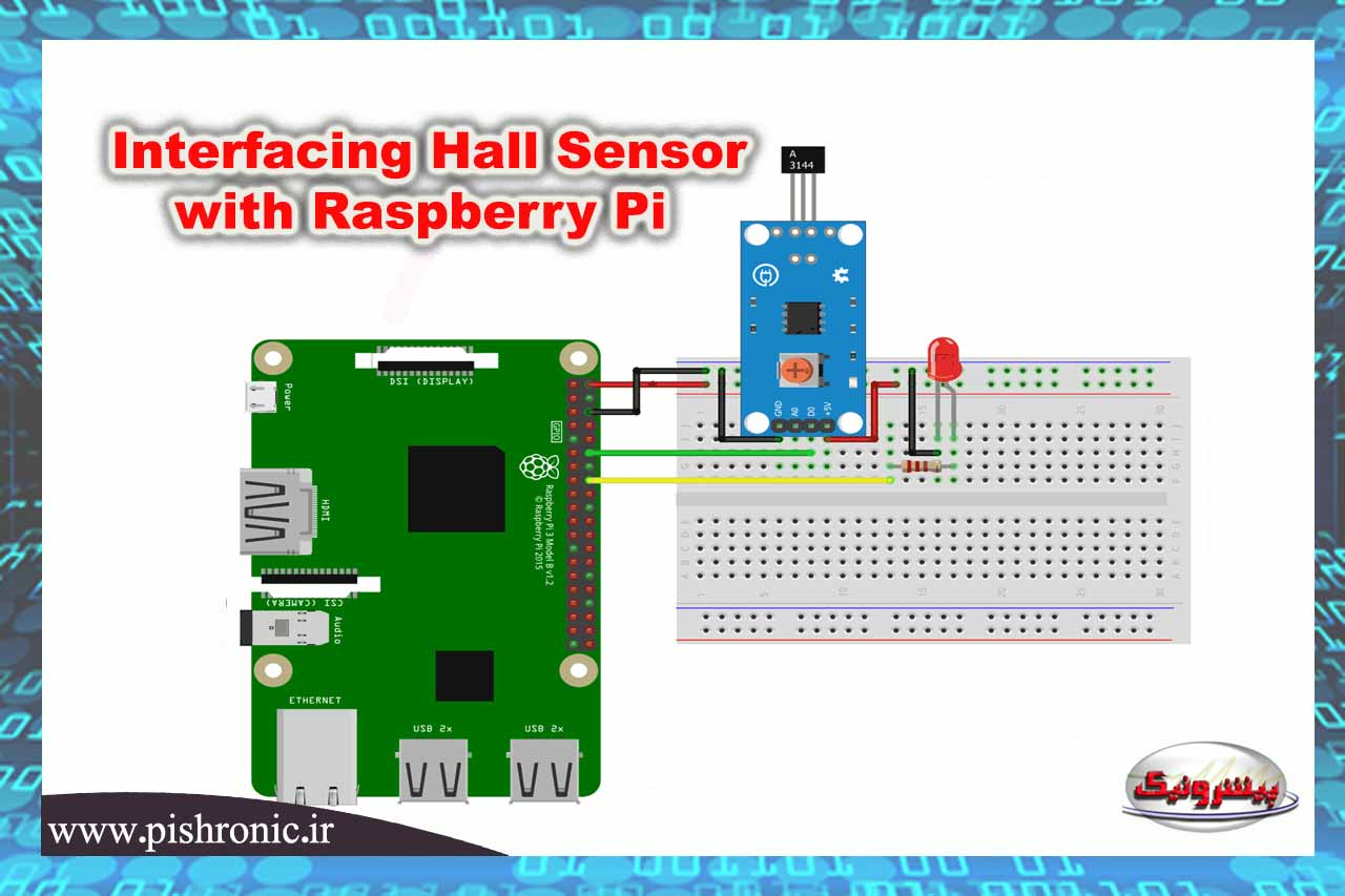 hall an Raspberry pi